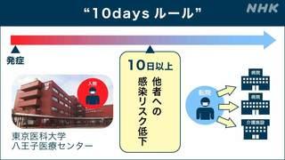 「10daysルール」.jpg