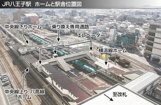 八高線と横浜線ホーム統一.jpg