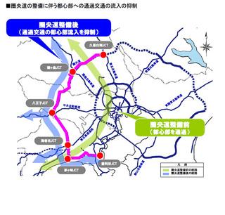 圏央道2.jpg