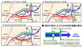 圏央道八王子方面の経路.jpg
