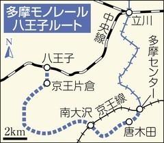 多摩モノレール八王子ルート.jpg