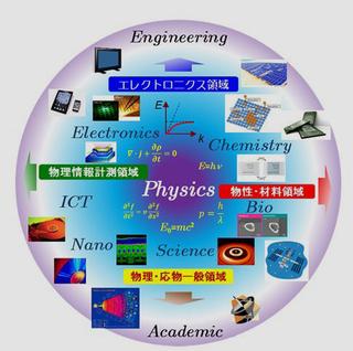 工学院大学 宇宙物理学専攻2.jpg