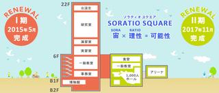帝京大学八王子キャンパス SORATIO SQUARE(ソラティオスクエア).jpg