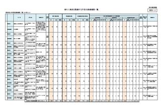 (仮称)上川病院 八王子.png